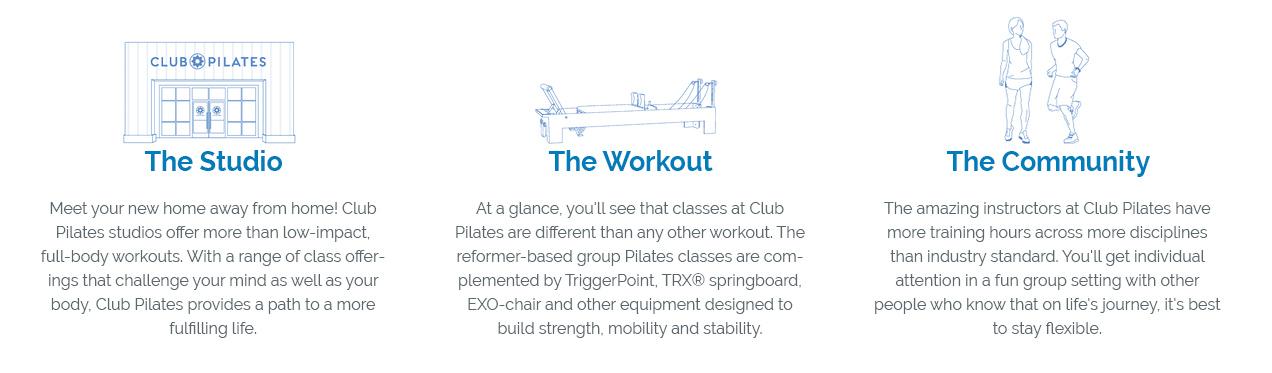 Pilates reformer studios STL